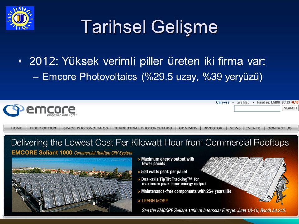 9 2012: Yüksek verimli piller üreten iki firma var: –Spectrolab Concentrator Cells (CPV) C4MJ 40% Point Focus Solar Cells C3MJ+ 39.2% Point Focus Solar Cells C3MJ 38.5% Point Focus Products Space Cells 29.5% NeXt Triple Junction (XTJ) Solar Cells 28.3% Ultra Triple Junction (UTJ) Solar Cells 26.8% Improved Triple Junction (ITJ) Solar Cells