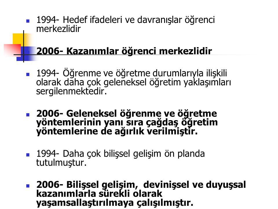 1994- Hedef ifadeleri ve davranışlar öğrenci merkezlidir 2006- Kazanımlar öğrenci merkezlidir 1994- Öğrenme ve öğretme durumlarıyla ilişkili olarak da