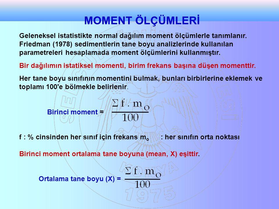 MOMENT ÖLÇÜMLERİ Geleneksel istatistikte normal dağılım moment ölçümlerle tanımlanır. Friedman (1978) sedimentlerin tane boyu analizlerinde kullanılan