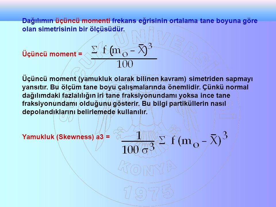 Dağılımın üçüncü momenti frekans eğrisinin ortalama tane boyuna göre olan simetrisinin bir ölçüsüdür. Üçüncü moment = Üçüncü moment (yamukluk olarak b