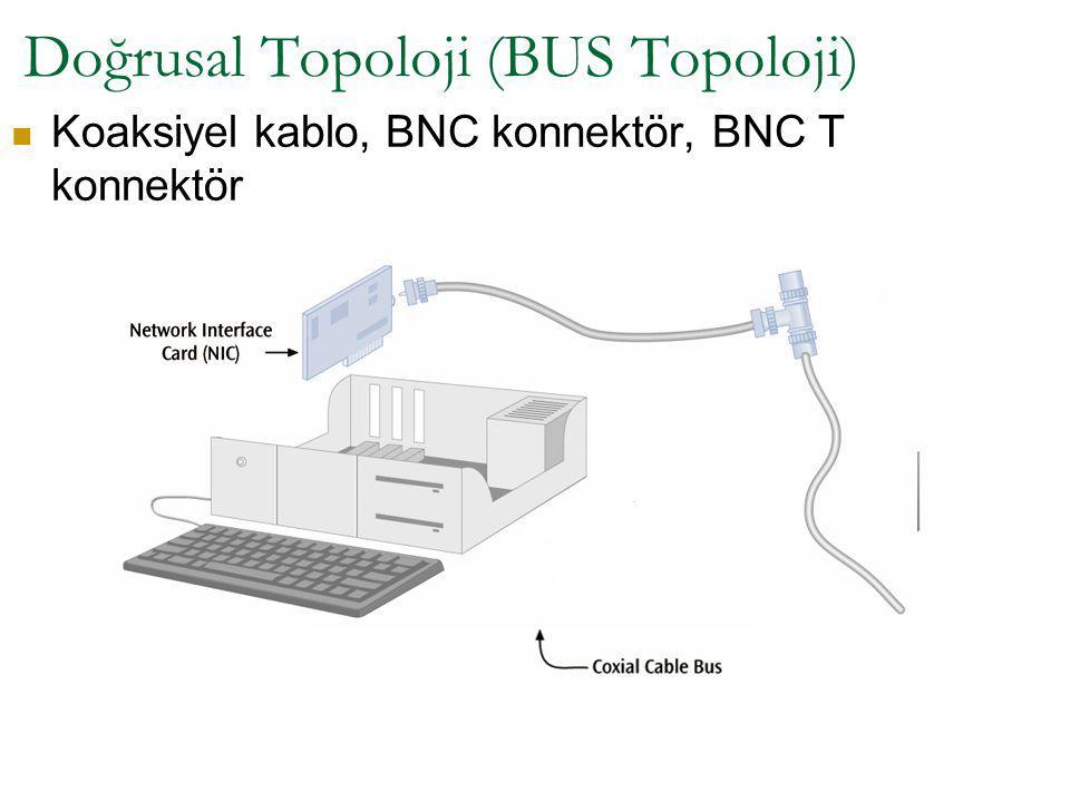 Doğrusal Topoloji (BUS Topoloji) Koaksiyel kablo, BNC konnektör, BNC T konnektör