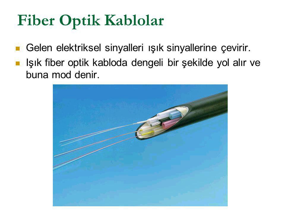 Fiber Optik Kablolar Gelen elektriksel sinyalleri ışık sinyallerine çevirir. Işık fiber optik kabloda dengeli bir şekilde yol alır ve buna mod denir.
