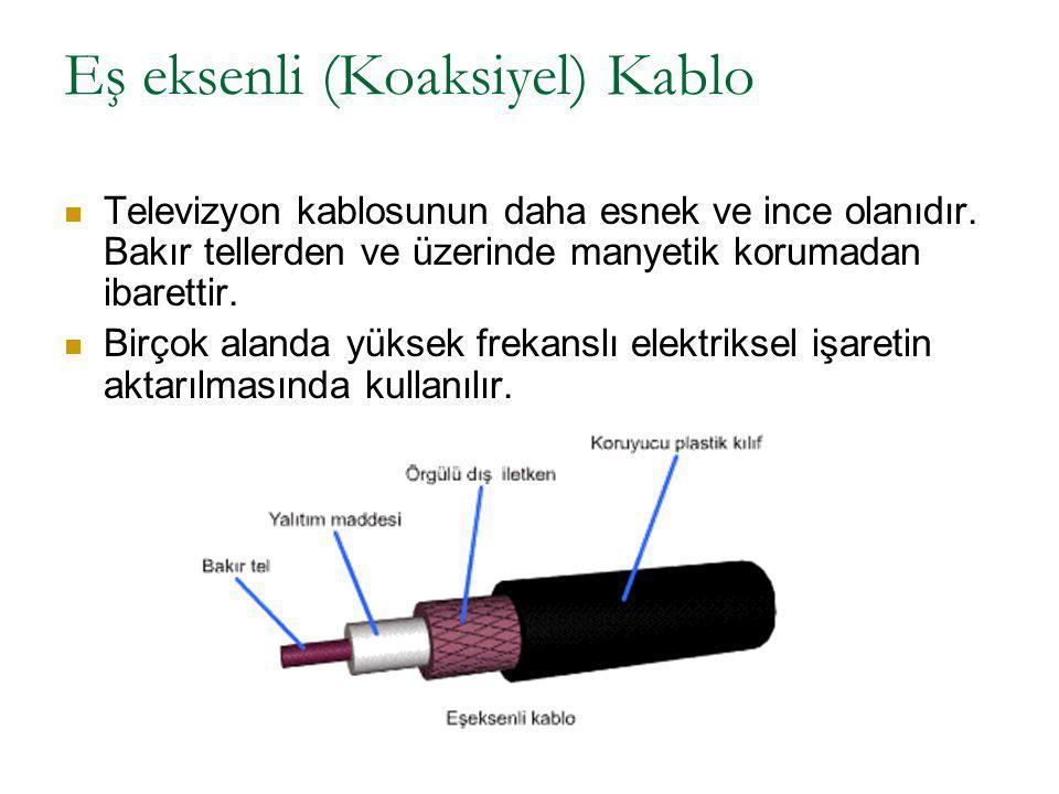 Eş eksenli (Koaksiyel) Kablo İki çeşittir.