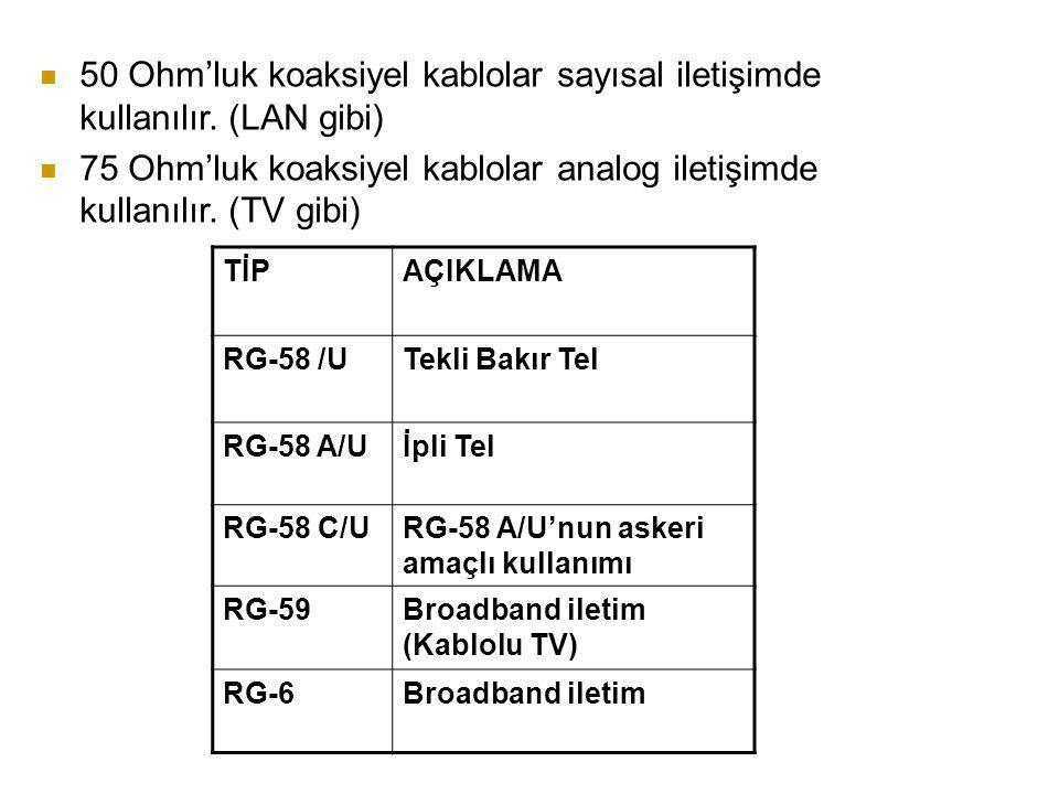 Koaksiyel Kablo Konnektörleri BNC (British Naval Connector) konnektör  Eşeksenli kablolarda kullanılır BNC T konnektör  10Base2 sistemlerde kullanılır  İki kablo ucunu ve ethernet kartını bağlamak için kullanılır.