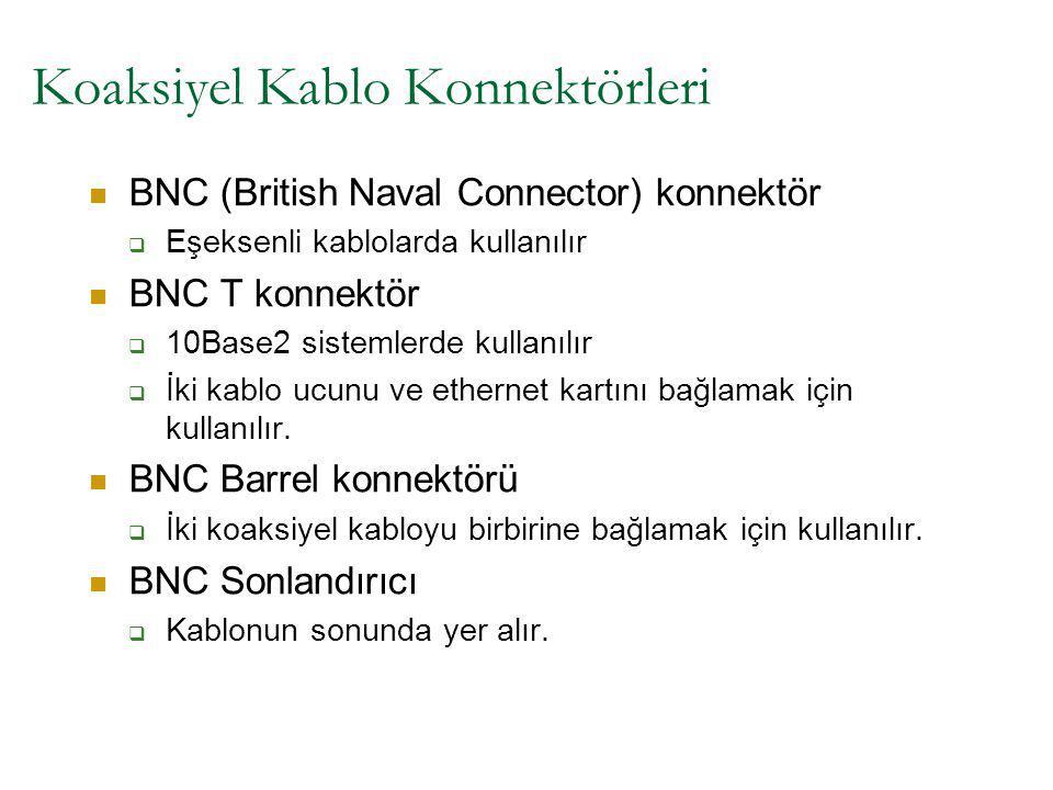 Koaksiyel Kablo Konnektörleri BNC (British Naval Connector) konnektör  Eşeksenli kablolarda kullanılır BNC T konnektör  10Base2 sistemlerde kullanıl