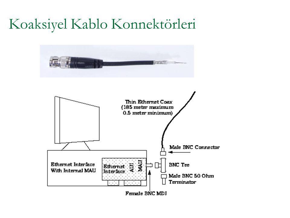 Eşeksenli kablolar BNC konnektörleri ile sonlandırılır ve bilgisayar arkasındaki aktarım aygıta takılacak T-şeklindeki bağlayıcılara takılırlar.