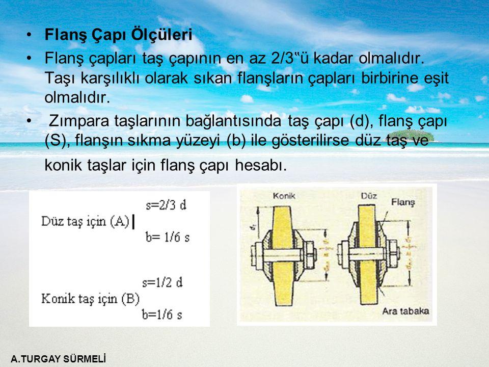 """Flanş Çapı Ölçüleri Flanş çapları taş çapının en az 2/3 """" ü kadar olmalıdır. Taşı karşılıklı olarak sıkan flanşların çapları birbirine eşit olmalıdır."""