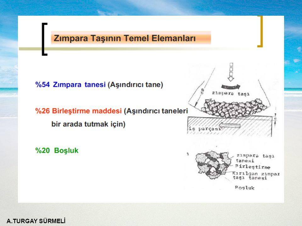 A.TURGAY SÜRMELİ Silindirik Yüzey Taşlamaya Etki Eden Faktörler Zımpara taşı uygun nitelikte seçilmiş olmalıdır.
