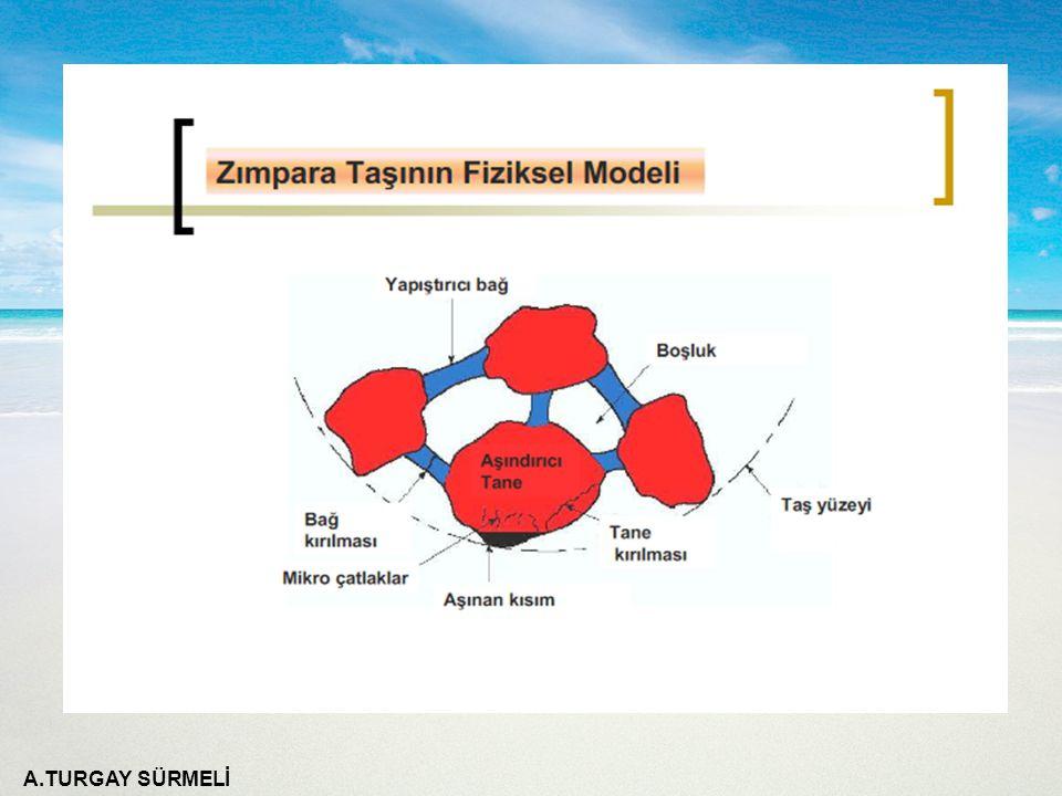A.TURGAY SÜRMELİ Taşlanacak malzemeye verilecek talaş derinlikleri ve iş parçasının ilerleme hızı
