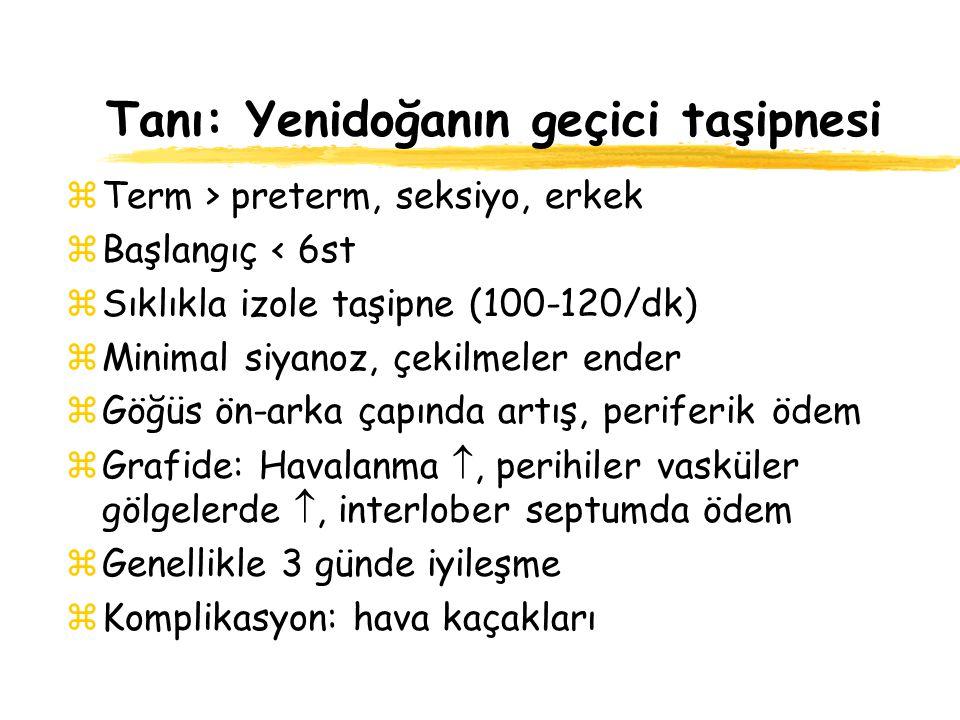 Tanı: Yenidoğanın geçici taşipnesi zTerm > preterm, seksiyo, erkek zBaşlangıç < 6st zSıklıkla izole taşipne (100-120/dk) zMinimal siyanoz, çekilmeler