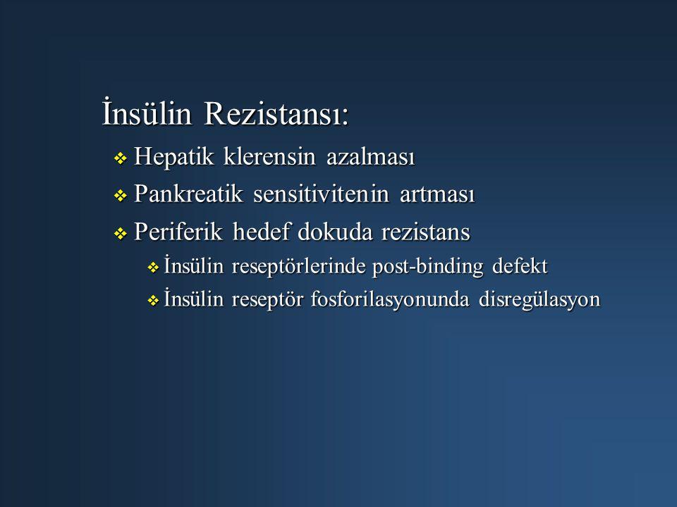 İnsülin Rezistansı: İnsülin Rezistansı:  Hepatik klerensin azalması  Pankreatik sensitivitenin artması  Periferik hedef dokuda rezistans  İnsülin