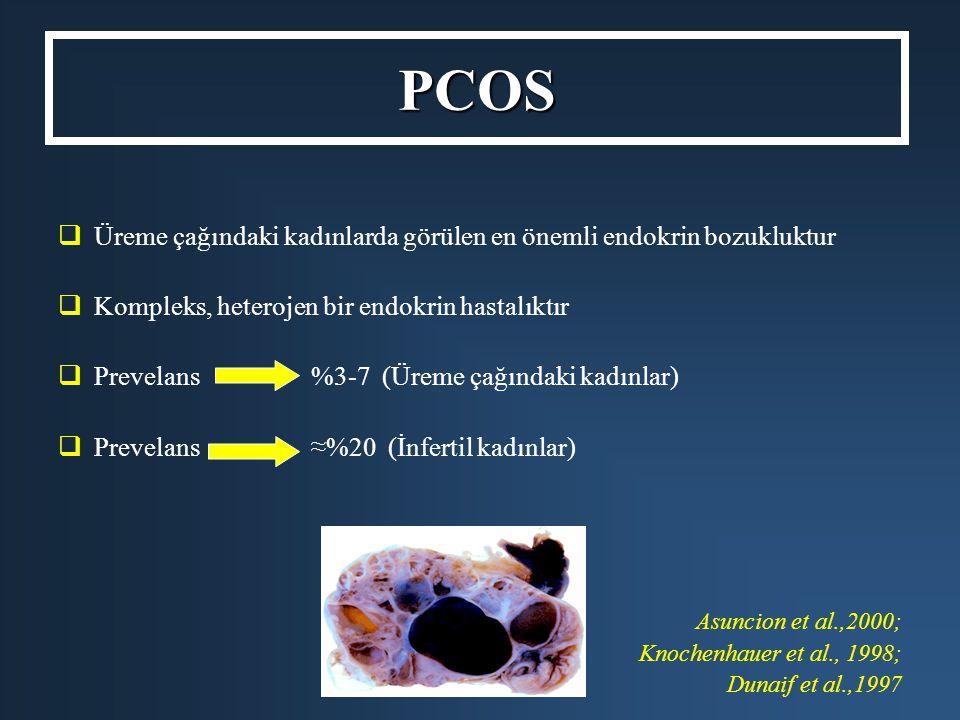 PCOS   Üreme çağındaki kadınlarda görülen en önemli endokrin bozukluktur   Kompleks, heterojen bir endokrin hastalıktır   Prevelans %3-7 (Üreme