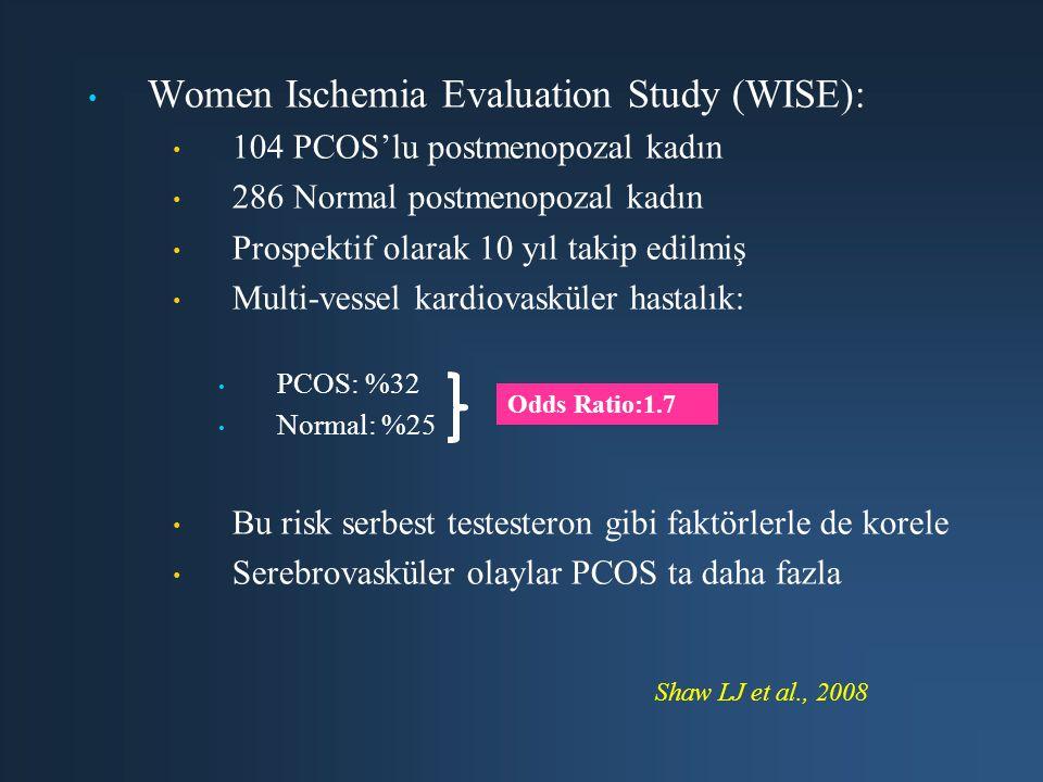 Women Ischemia Evaluation Study (WISE): 104 PCOS'lu postmenopozal kadın 286 Normal postmenopozal kadın Prospektif olarak 10 yıl takip edilmiş Multi-ve