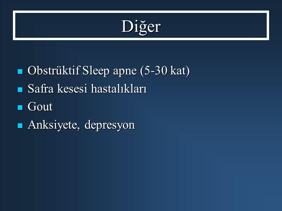Diğer Obstrüktif Sleep apne (5-30 kat) Obstrüktif Sleep apne (5-30 kat) Safra kesesi hastalıkları Safra kesesi hastalıkları Gout Gout Anksiyete, depre