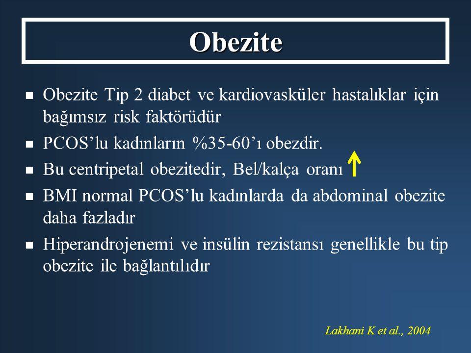 Obezite Obezite Tip 2 diabet ve kardiovasküler hastalıklar için bağımsız risk faktörüdür PCOS'lu kadınların %35-60'ı obezdir. Bu centripetal obezitedi