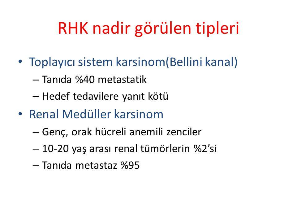 RHK nadir görülen tipleri Toplayıcı sistem karsinom(Bellini kanal) – Tanıda %40 metastatik – Hedef tedavilere yanıt kötü Renal Medüller karsinom – Genç, orak hücreli anemili zenciler – 10-20 yaş arası renal tümörlerin %2'si – Tanıda metastaz %95