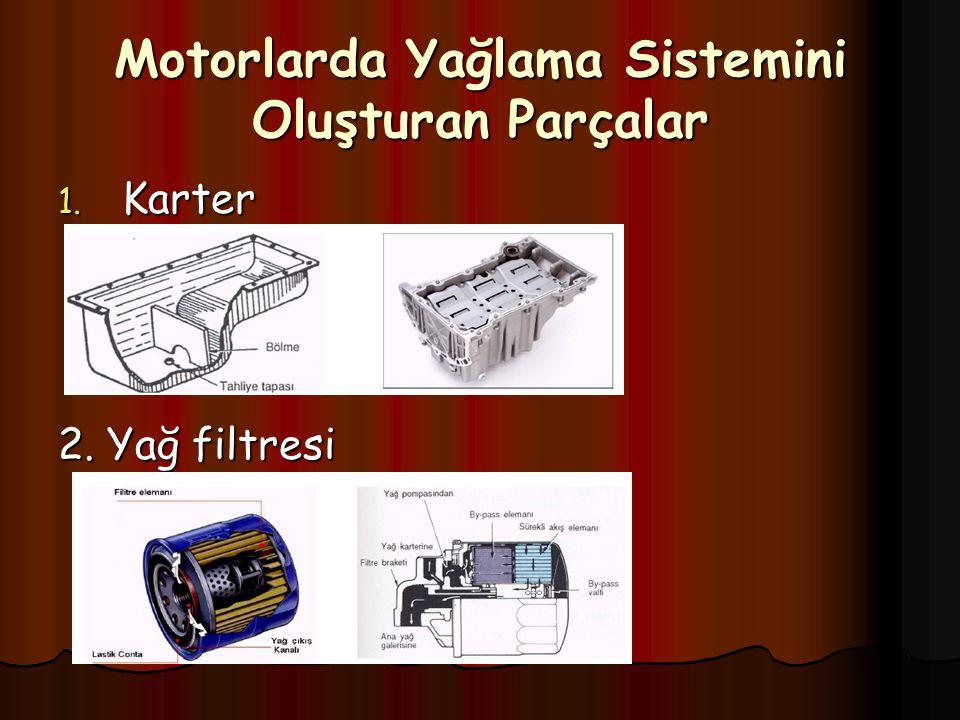 Motorlarda Yağlama Sistemini Oluşturan Parçalar 1. Karter 2. Yağ filtresi