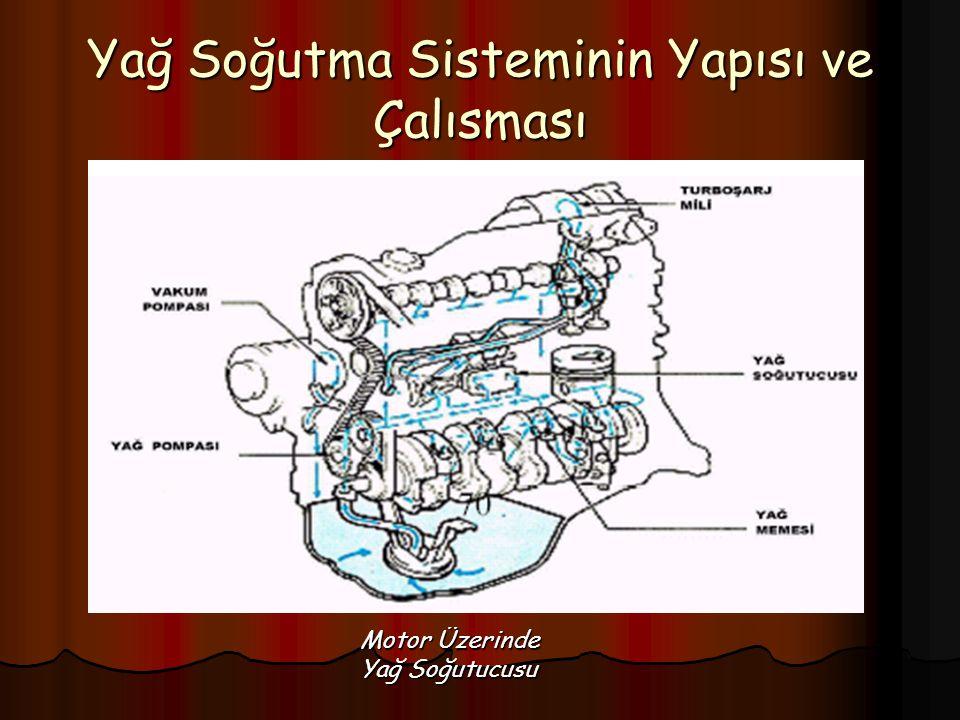 Yağ Soğutma Sisteminin Yapısı ve Çalısması Motor Üzerinde Yağ Soğutucusu