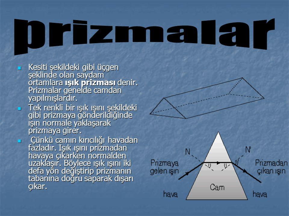 Kesiti şekildeki gibi üçgen şeklinde olan saydam ortamlara ışık prizması denir. Prizmalar genelde camdan yapılmışlardır. Kesiti şekildeki gibi üçgen ş