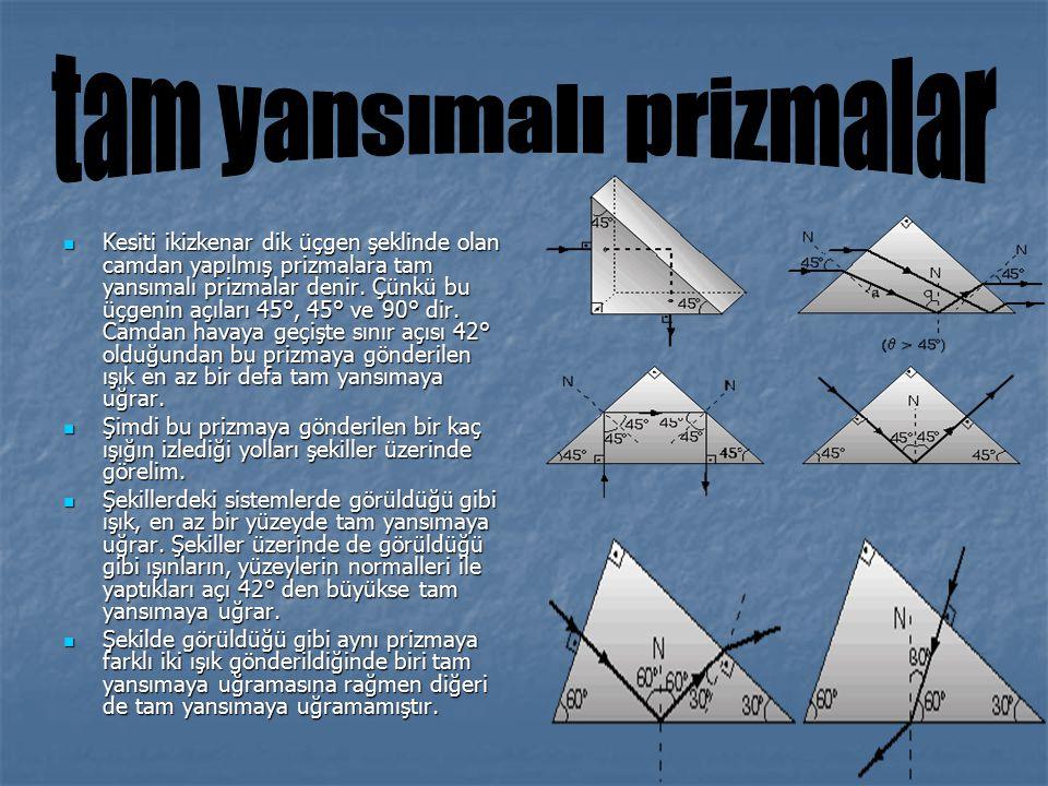 Kesiti ikizkenar dik üçgen şeklinde olan camdan yapılmış prizmalara tam yansımalı prizmalar denir. Çünkü bu üçgenin açıları 45°, 45° ve 90° dir. Camda