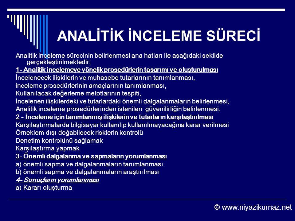 ANALİTİK İNCELEME SÜRECİ Analitik inceleme sürecinin belirlenmesi ana hatları ile aşağıdaki şekilde gerçekleştirilmektedir; 1- Analitik incelemeye yön