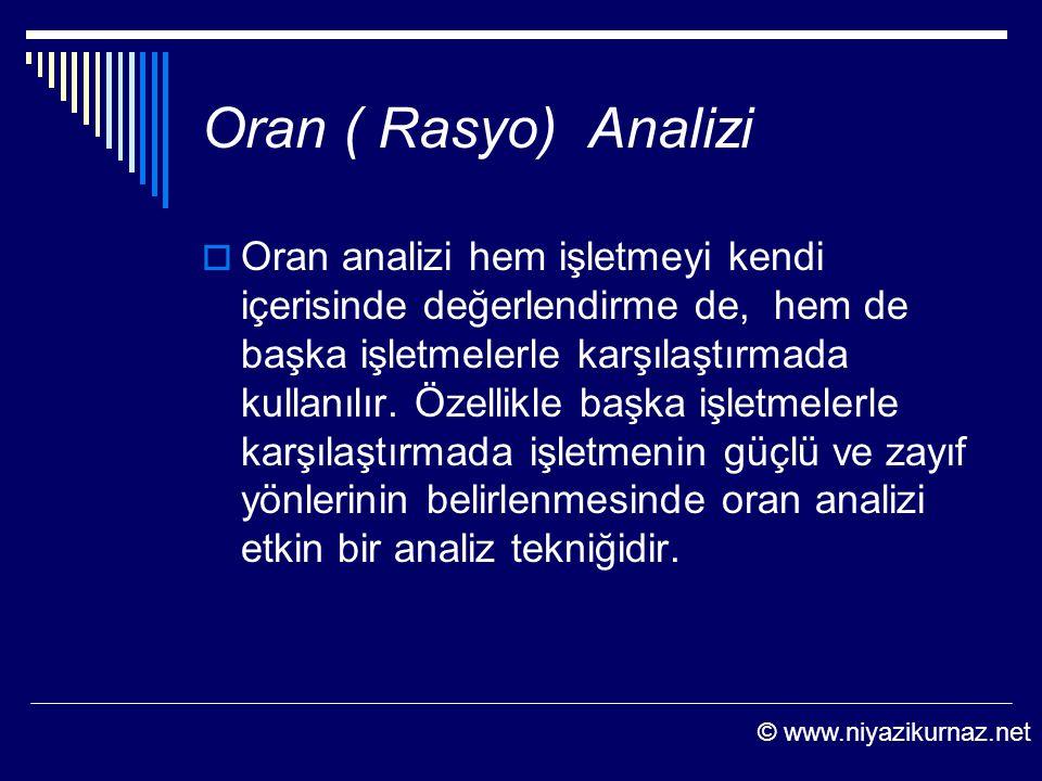 Oran ( Rasyo) Analizi  Oran analizi hem işletmeyi kendi içerisinde değerlendirme de, hem de başka işletmelerle karşılaştırmada kullanılır. Özellikle