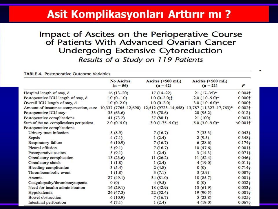 Yaşlı Hastalar & Cliby – Review, 2013  >65 yaşta ileri evre hasta daha çok  5 yıllık sağkalım daha kısa  Tedavi etkinliği daha az  Jargensen, 2012