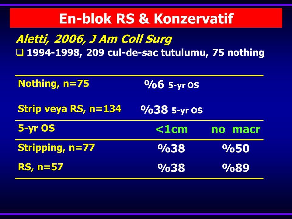 Gazi University Hospital Bowel resection n=106 n% Rectosigmoid 72(68) Left hemicolectomy 4(3.7) Right hemicolectomy 12(11.3) Transvers colectomy 2(2)
