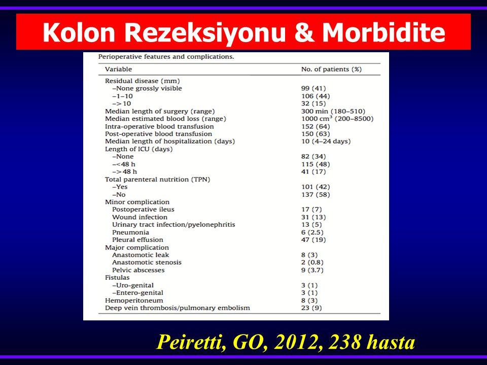  Morbidity & Rectosigmoid resection  Gazi + Amerikan Anast. Leak=4/132 Bowel Resection