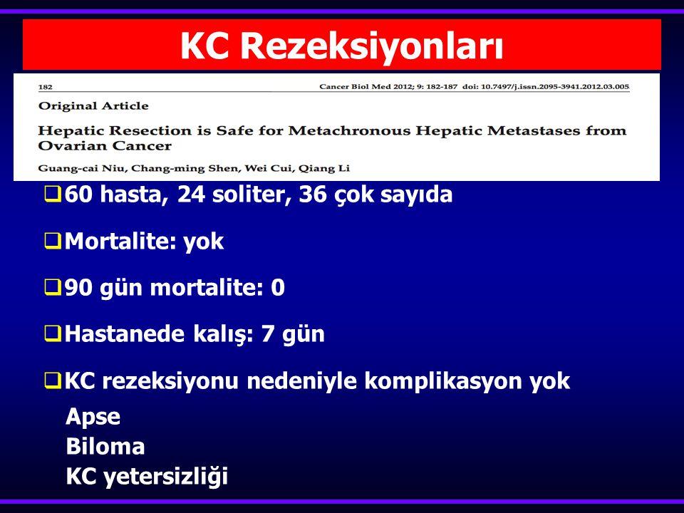 KC Rezeksiyonları
