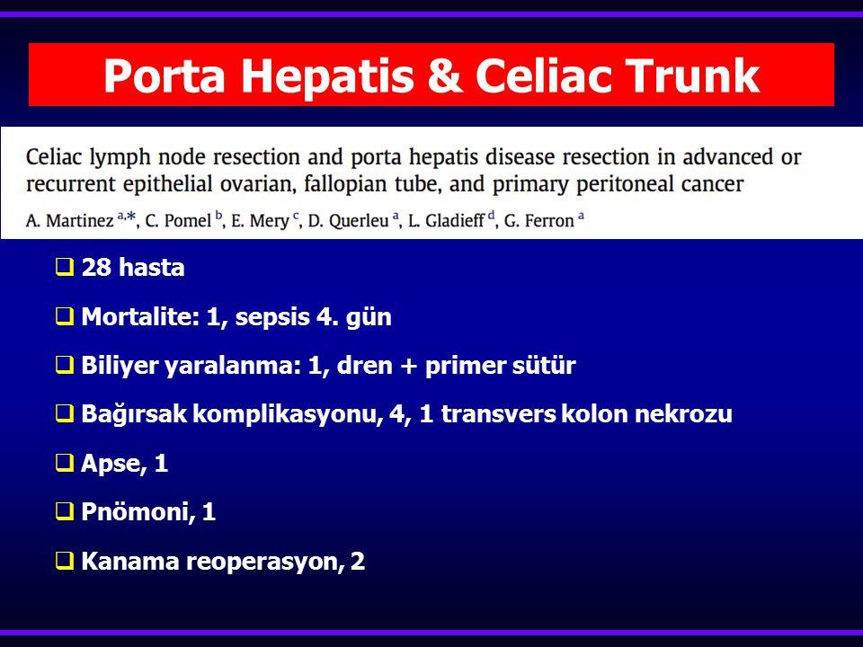 Porta Hepatis & Celiac Trunk
