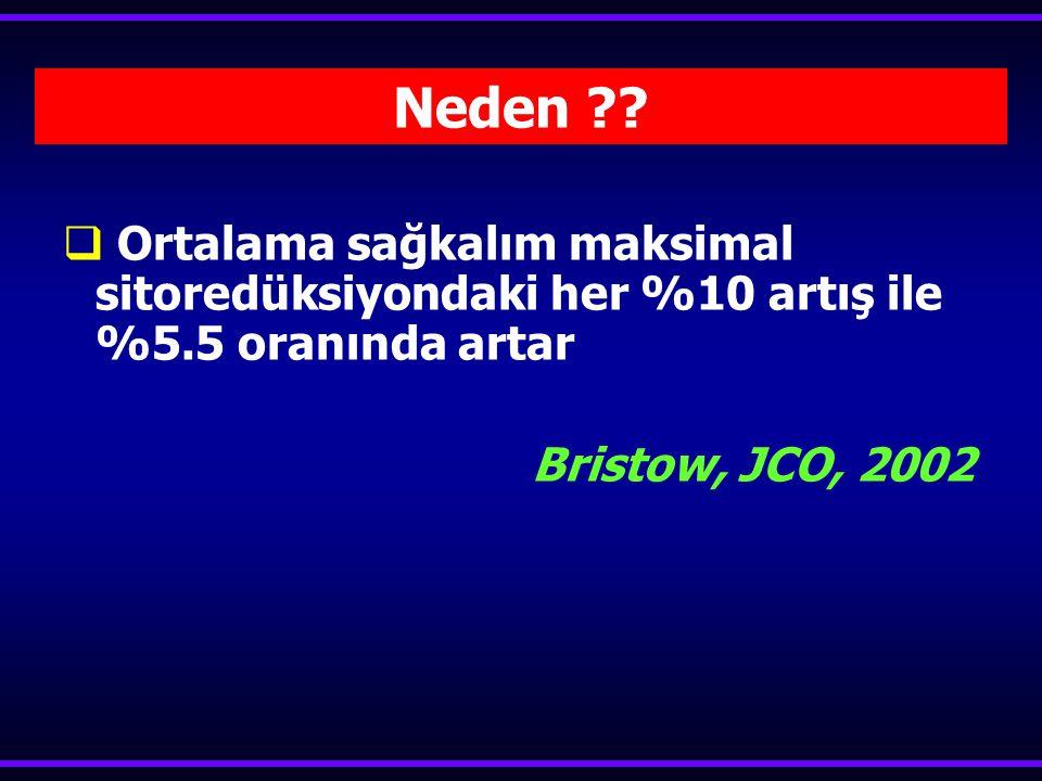  Ortalama sağkalım maksimal sitoredüksiyondaki her %10 artış ile %5.5 oranında artar Bristow, JCO, 2002 Neden ??