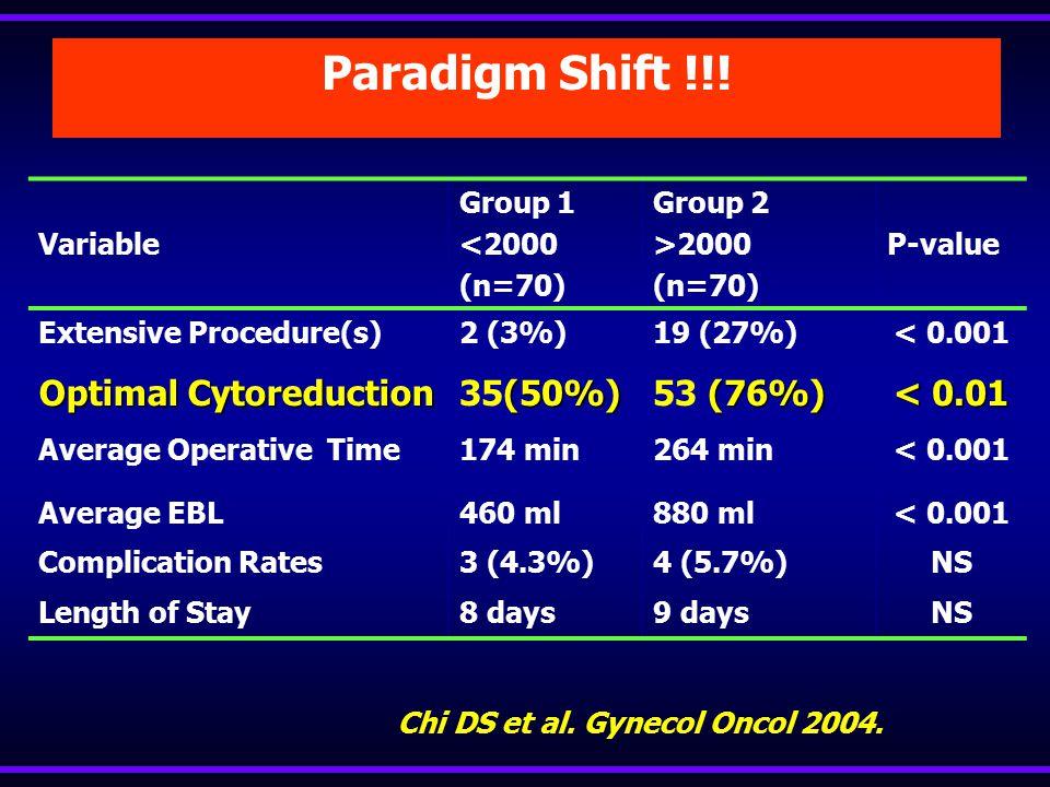 Paradigm Shift !!.