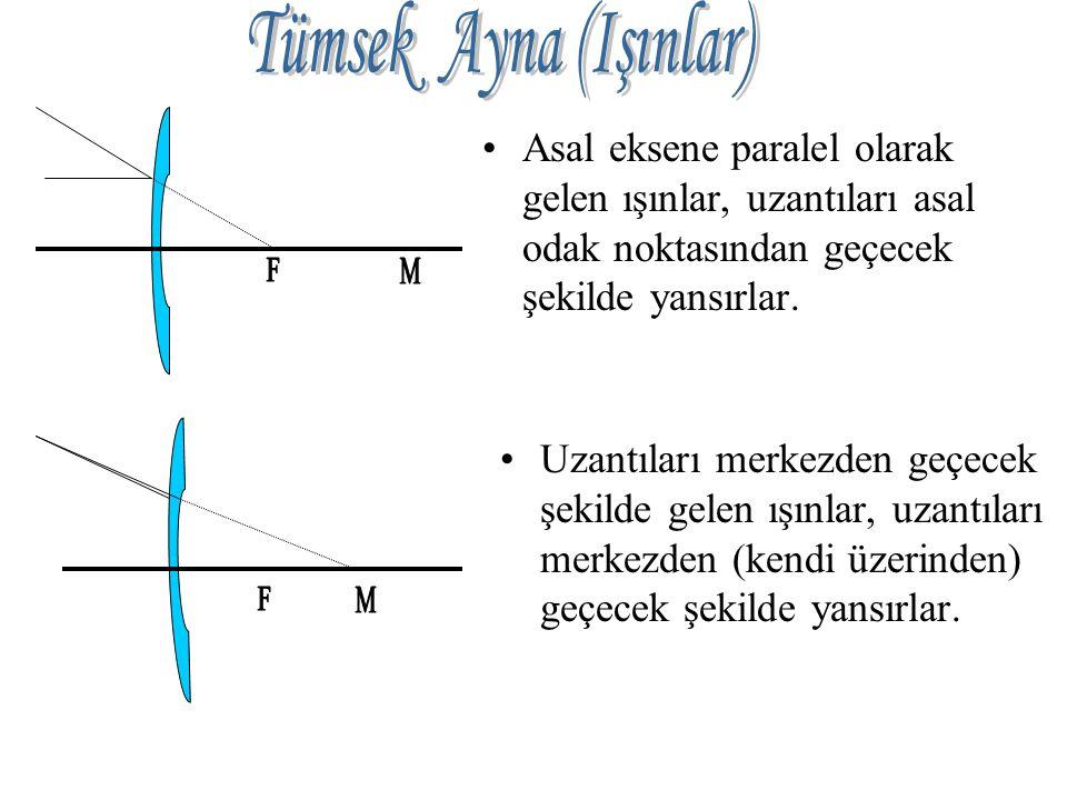 Odak uzaklığı F olan bir çukur aynaya asal ekseni 3f kadar uzaktan keserek gelen ışınlar, 1,5 f uzaklıktan geçecek şekilde yansır. Odak uzaklığı f ola