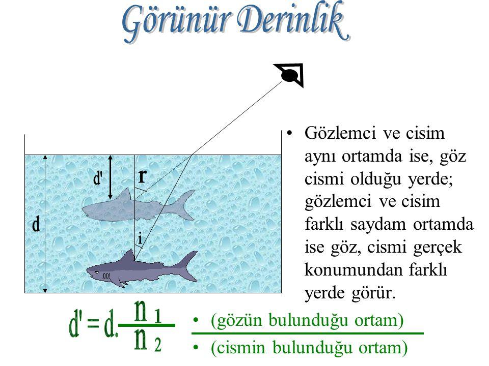 Hg görüntünün boyu, Hc cismin boyu Dg görüntünün aynaya uzaklığı Dc cismin aynaya uzaklığı olmak üzere formül uygulanır. Formül hem çukur hem de tümse