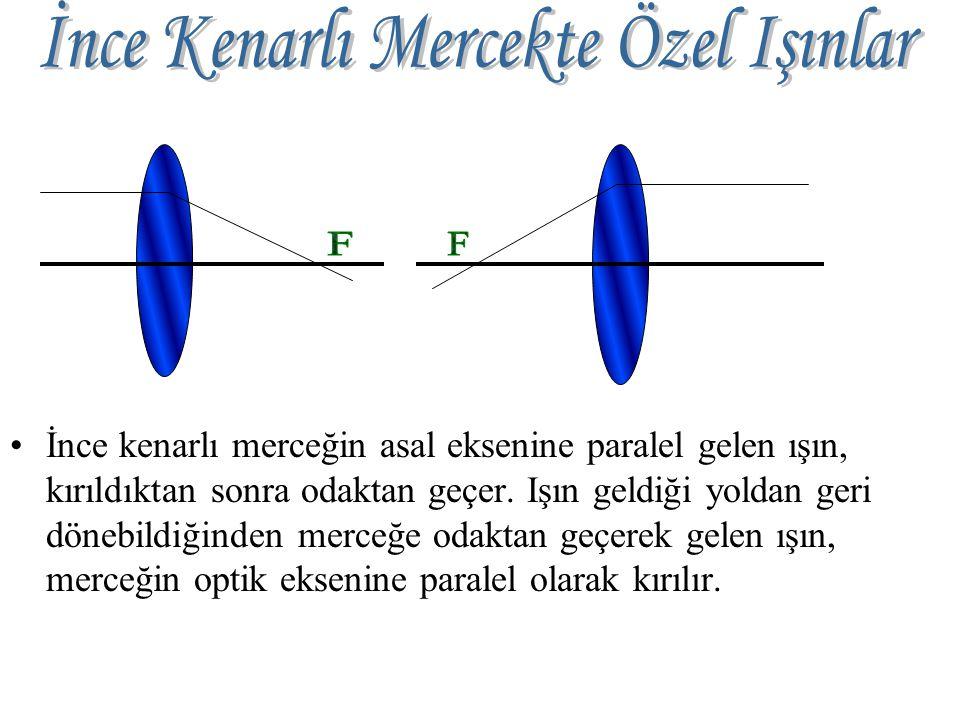 Gözlemci ve cisim aynı ortamda ise, göz cismi olduğu yerde; gözlemci ve cisim farklı saydam ortamda ise göz, cismi gerçek konumundan farklı yerde görü