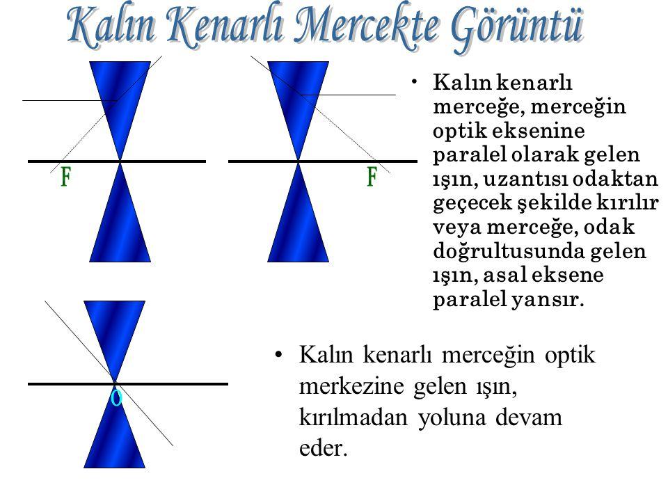 Odak uzaklığı f olan ince kenarlı merceğe 3f uzaklıktan gelen ışın, kırıldıktan sonra 1,5 f kadar uzaklıktan geçer. İnce kenarlı merceğe 0,5 f kadar u