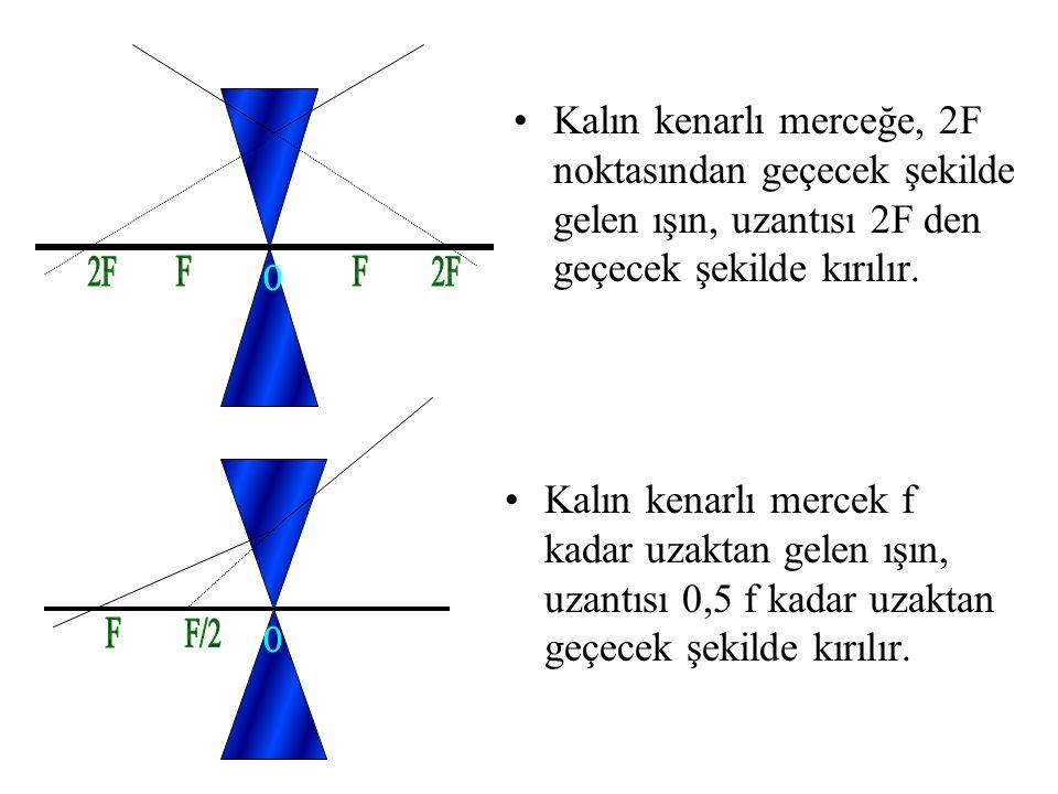 Kalın kenarlı merceğe, merceğin optik eksenine paralel olarak gelen ışın, uzantısı odaktan geçecek şekilde kırılır veya merceğe, odak doğrultusunda ge
