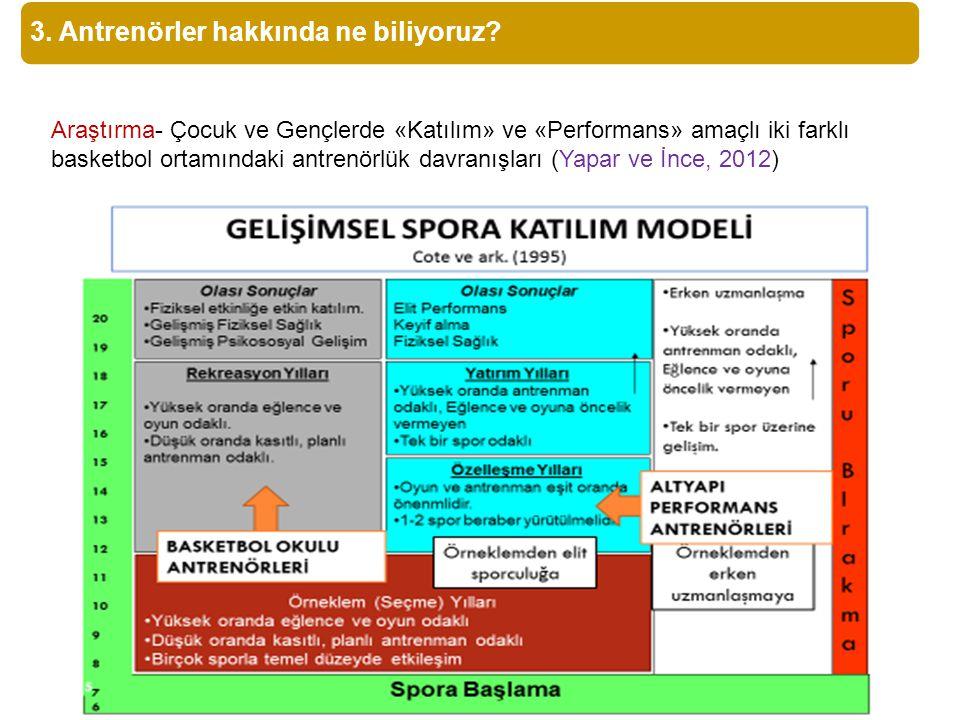 Araştırma- Çocuk ve Gençlerde «Katılım» ve «Performans» amaçlı iki farklı basketbol ortamındaki antrenörlük davranışları (Yapar ve İnce, 2012)