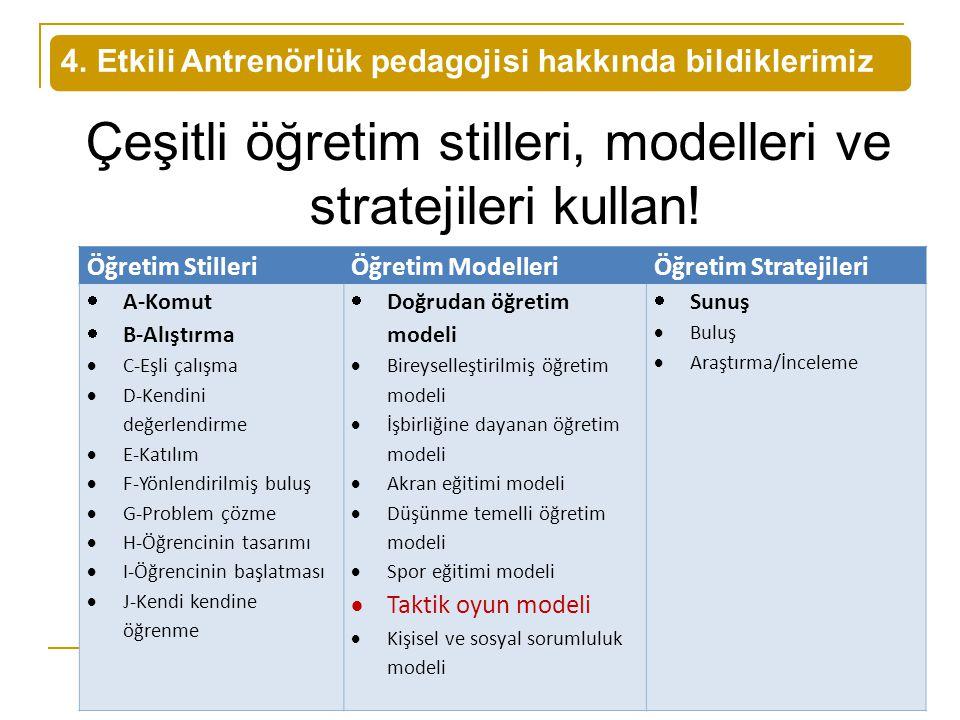 4. Etkili Antrenörlük pedagojisi hakkında bildiklerimiz 24 Çeşitli öğretim stilleri, modelleri ve stratejileri kullan! Öğretim StilleriÖğretim Modelle