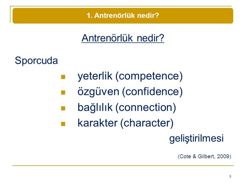 Antrenörlük nedir? Sporcuda yeterlik (competence) özgüven (confidence) bağlılık (connection) karakter (character) geliştirilmesi (Cote & Gilbert, 2009