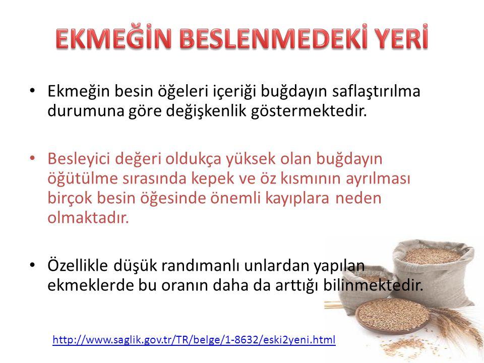 Ekmeğin besin öğeleri içeriği buğdayın saflaştırılma durumuna göre değişkenlik göstermektedir. Besleyici değeri oldukça yüksek olan buğdayın öğütülme