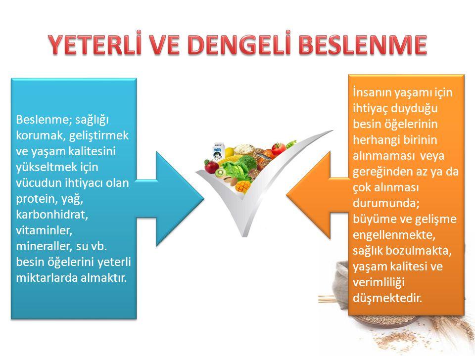 Beslenme; sağlığı korumak, geliştirmek ve yaşam kalitesini yükseltmek için vücudun ihtiyacı olan protein, yağ, karbonhidrat, vitaminler, mineraller, s