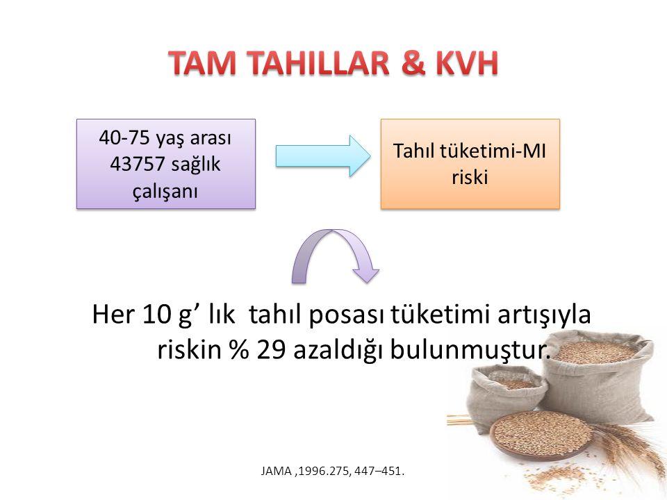 Her 10 g' lık tahıl posası tüketimi artışıyla riskin % 29 azaldığı bulunmuştur. JAMA,1996.275, 447–451. 40-75 yaş arası 43757 sağlık çalışanı Tahıl tü