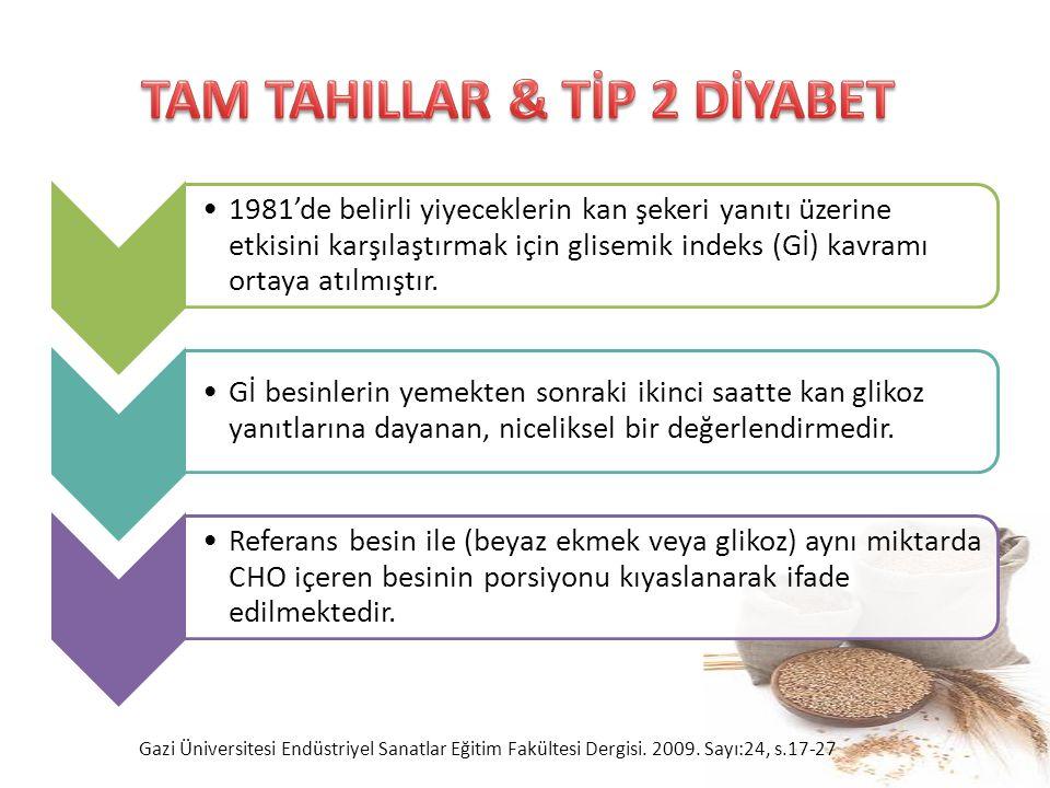1981'de belirli yiyeceklerin kan şekeri yanıtı üzerine etkisini karşılaştırmak için glisemik indeks (Gİ) kavramı ortaya atılmıştır. Gİ besinlerin yeme