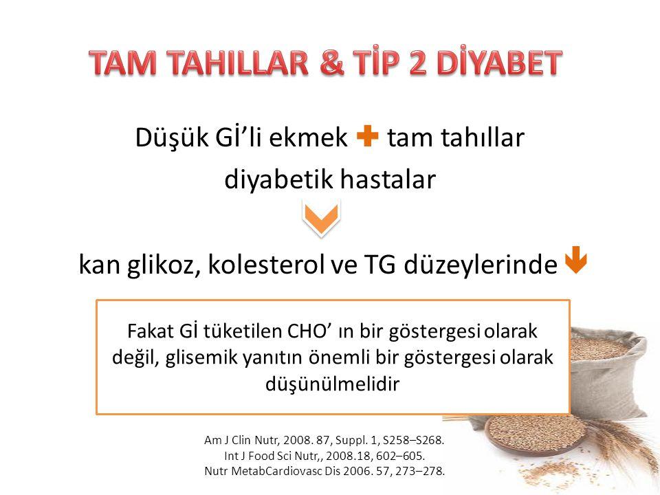Düşük Gİ'li ekmek  tam tahıllar diyabetik hastalar kan glikoz, kolesterol ve TG düzeylerinde  Am J Clin Nutr, 2008. 87, Suppl. 1, S258–S268. Int J F