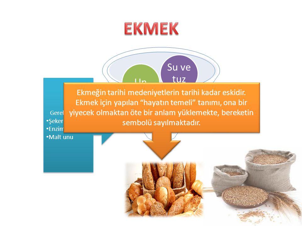 Tam buğday unu ile beyaz unun besin değeri açısından karşılaştırılması (100 g) Besin değeriTam buğday unuBeyaz buğday unu Vitaminler Tiamin (mg)0.450.12 Riboflavin (mg)0.220.04 Niasin (mg)6.41.25 Pantotenik asit (mg)1.00.44 B6 vitamini (mg)0.340.04 Folik asit (μg)4426 E vitamini (mg)0.820.06 USDA National Nutrient Database for Standard Reference