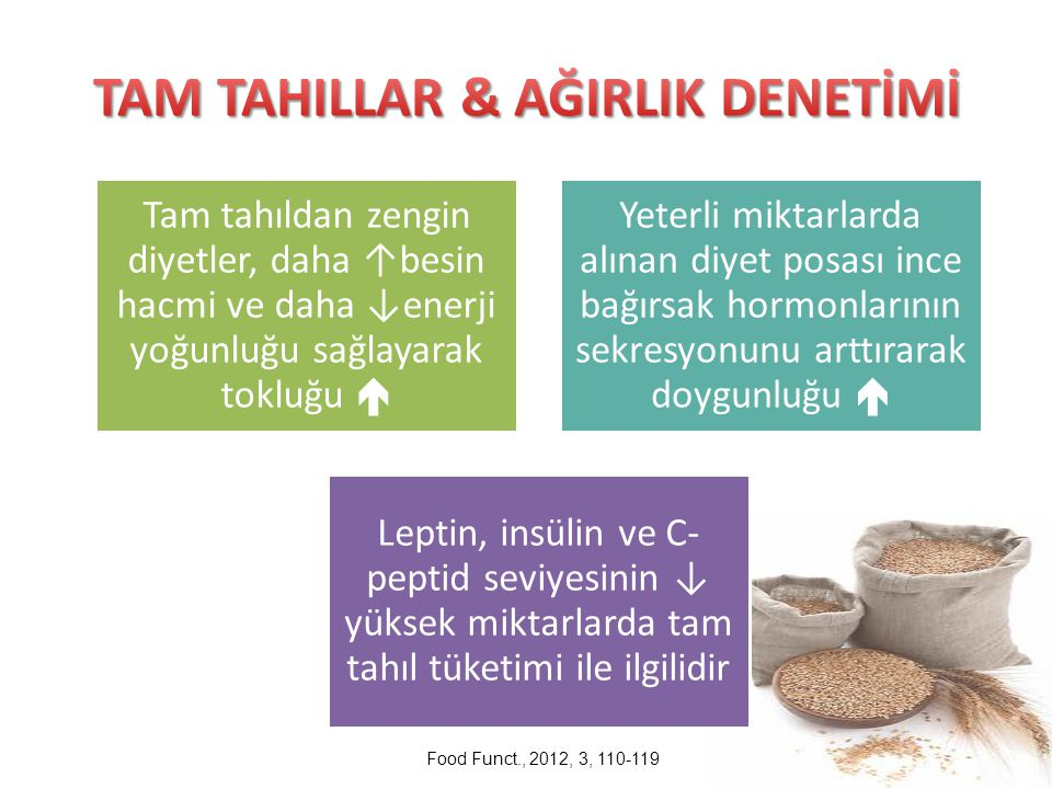 Tam tahıldan zengin diyetler, daha ↑besin hacmi ve daha ↓enerji yoğunluğu sağlayarak tokluğu  Yeterli miktarlarda alınan diyet posası ince bağırsak h