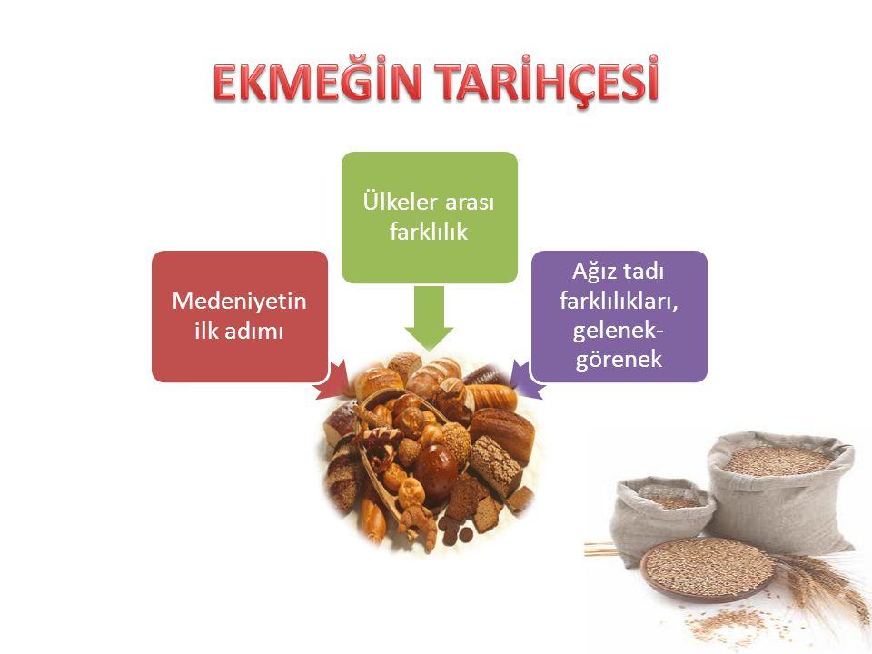 Tüketilecek ekmek miktarını belirlemek için: Tüketilecek miktar bireyin ağırlık ve bedensel çalışma durumuna göre değişir.