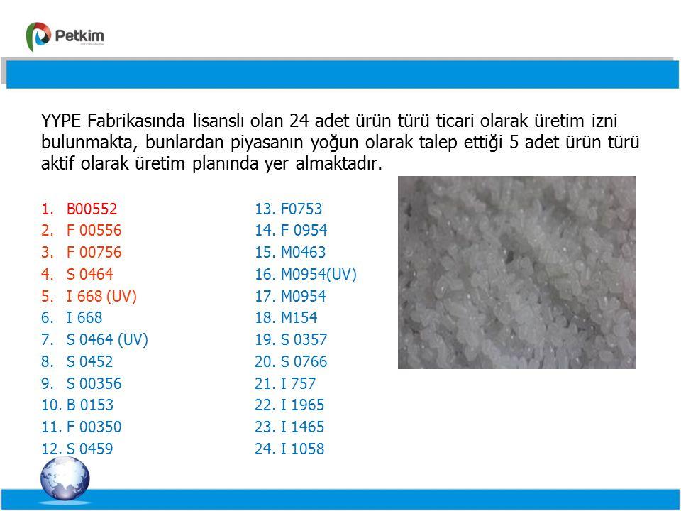 %55,8%71,5%63 Ticari Adı : Petilen YY B00552 MFR (gr / 10 dk ) : 0,04-0,07 Yoğunluk : 0,947-0,953 Kullanım Alanı : Ekstrüzyon ile boru imalatı (su dağıtımı, kanalizasyon, sulama dağıtım şebekelerine ait borular ) B 00552 ürünü YYPE Fabrikasında müşteri talepleri doğrultusunda 2004 yılından beri üretilmektedir.